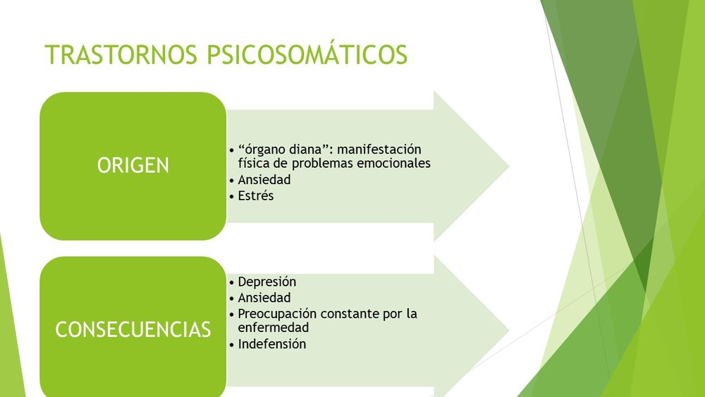 TRASTORNOS PSICOSOMATICOS.jpg