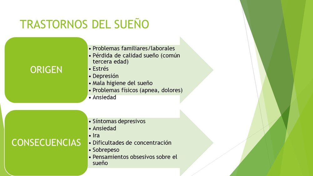 TRASTORNOS SUEÑO.jpg