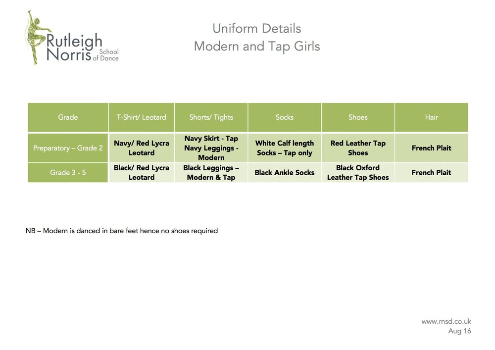 Uniform Details Modern and Tap Girls.jpg