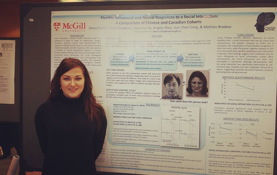 At the Social and Affective Neuroscience Society 2016 Conference, New York, NY.