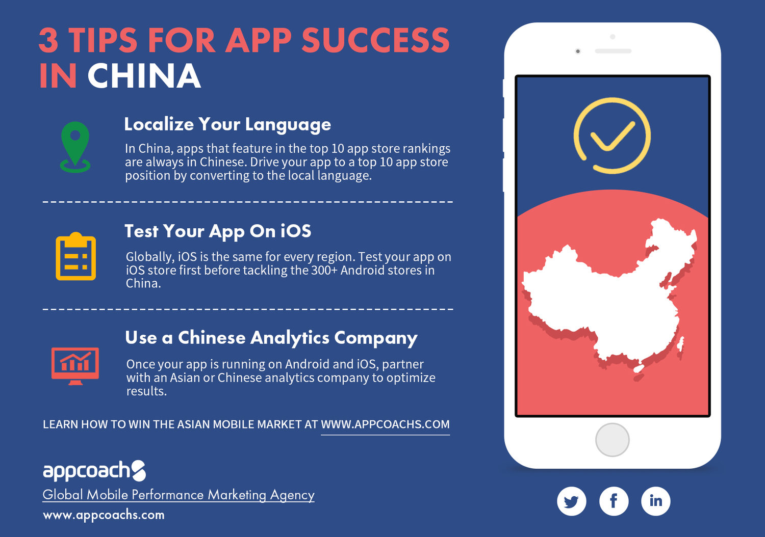 Infographic: Successfully Launch Your App In China