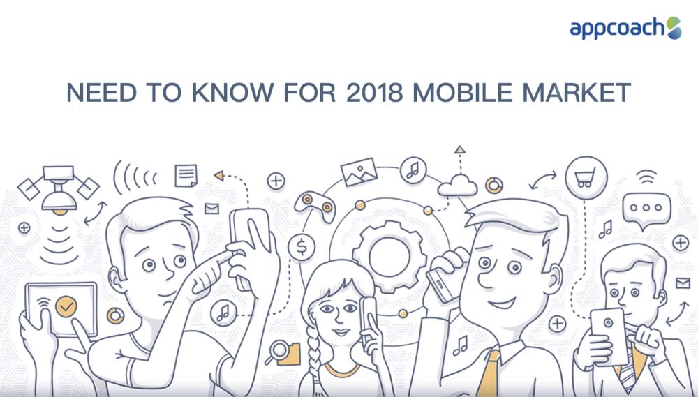 2018 Mobile Market