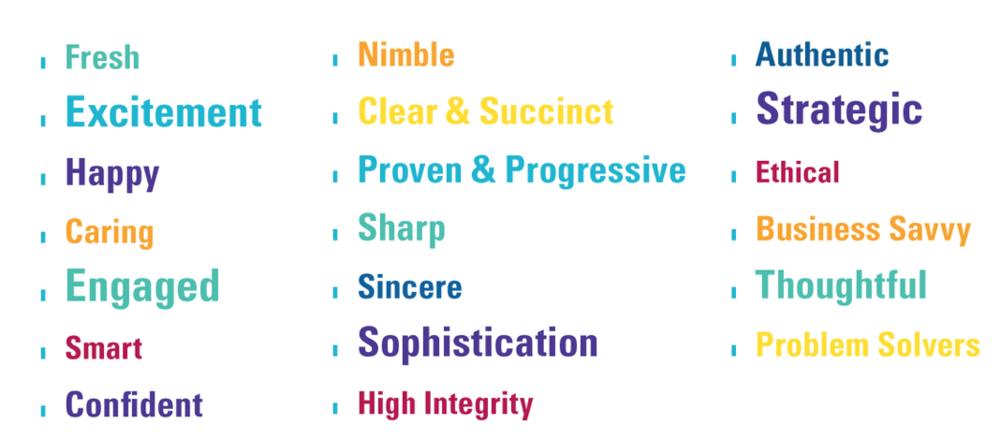 JConnellybrandattributes.jpg