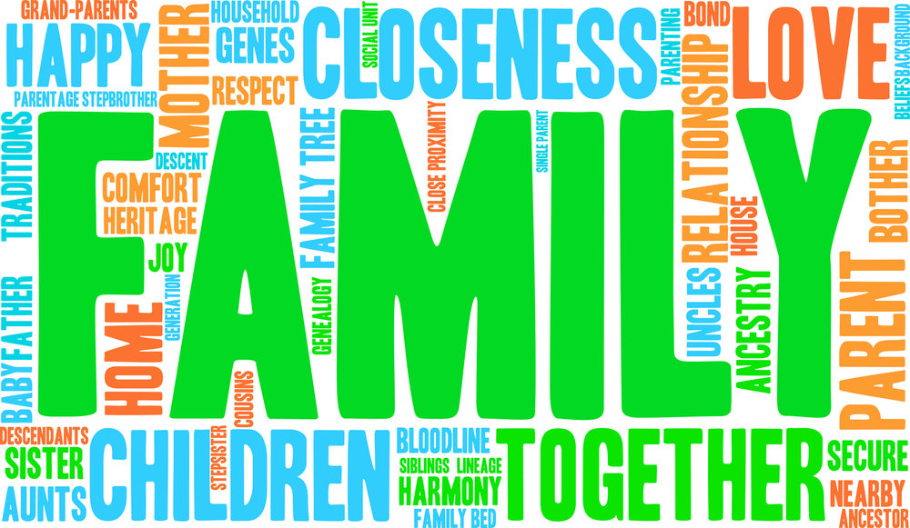 Family word cloud intentions Depositphotos_88593508_l-2015.jpg