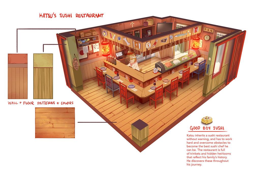 SushiRestaurantInteriorPlot1500.jpg
