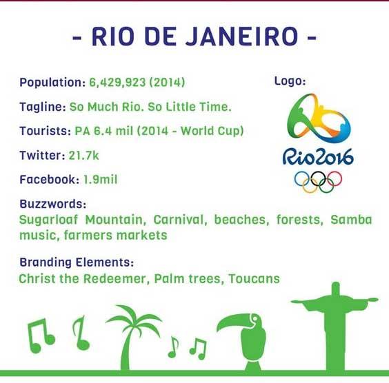 rio-branding.jpg