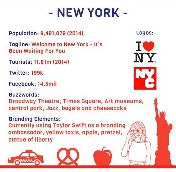 nyc-branding.jpg