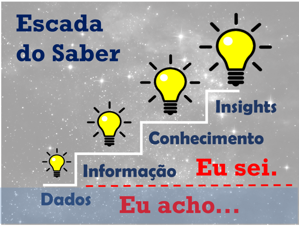 Escada do Saber Empresarial.png