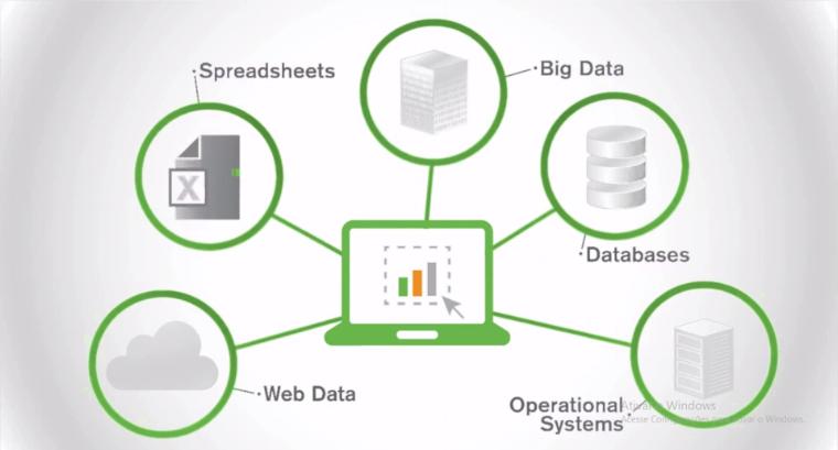 Qlik fontes de dados.png