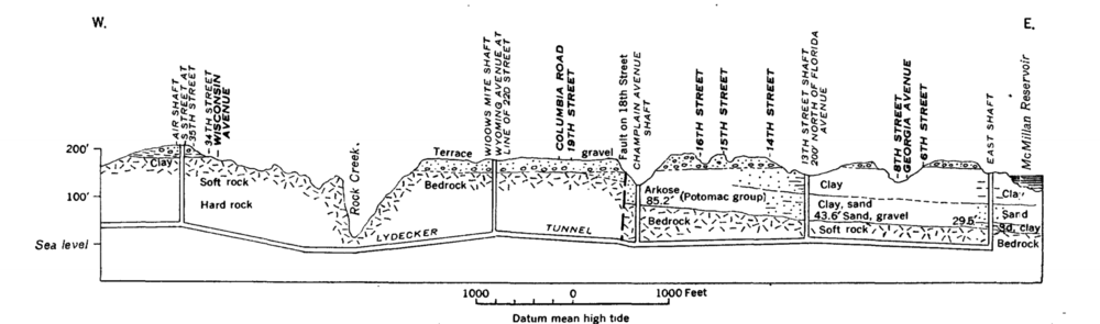 SEction of Lydecker Tunnel Under Rock Creek.  Army Corps of Engineers  Illustration.
