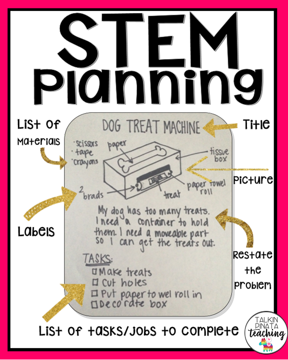 My students use this planning poster to help them come up with a detailed design before they begin creating. This poster is FREE in my TPT store. Click on the picture to go to it!