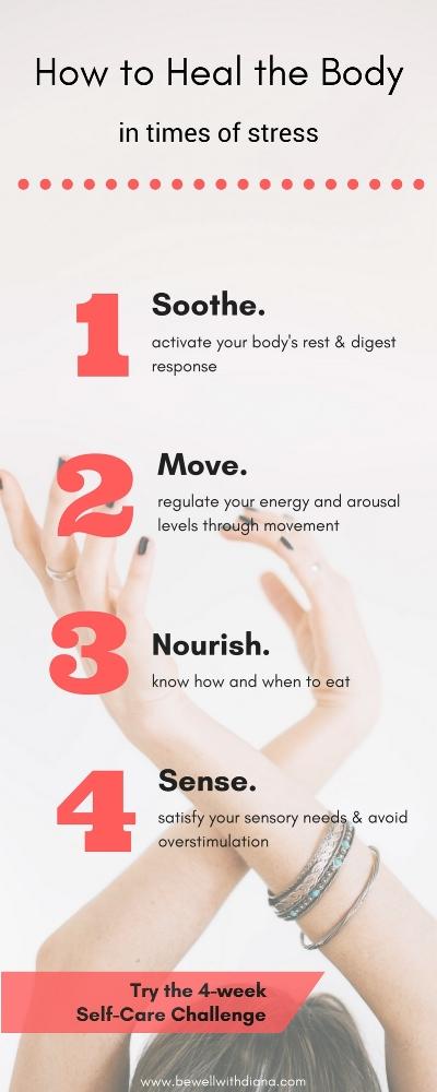blog image- heal the body.jpg