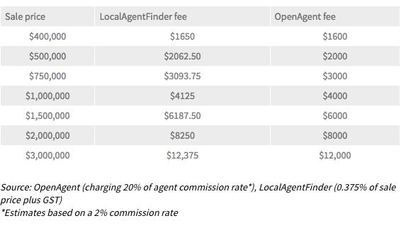 agent+comparison.png