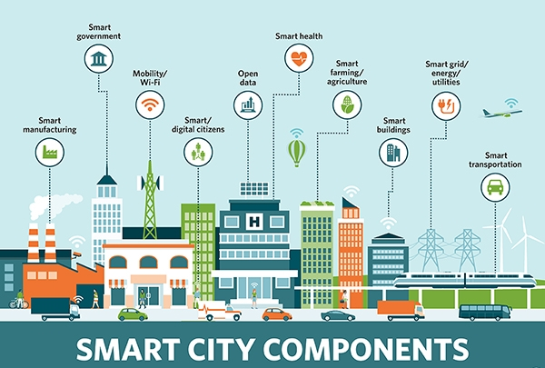 iota-smart_city_components_desktop.jpg