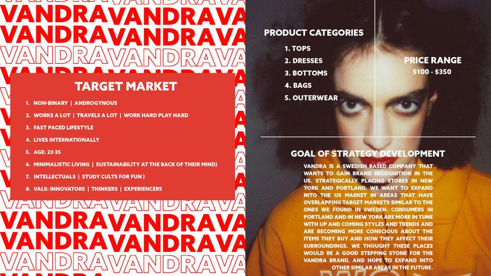 VANDRA Final Presentation_Page_07.jpg