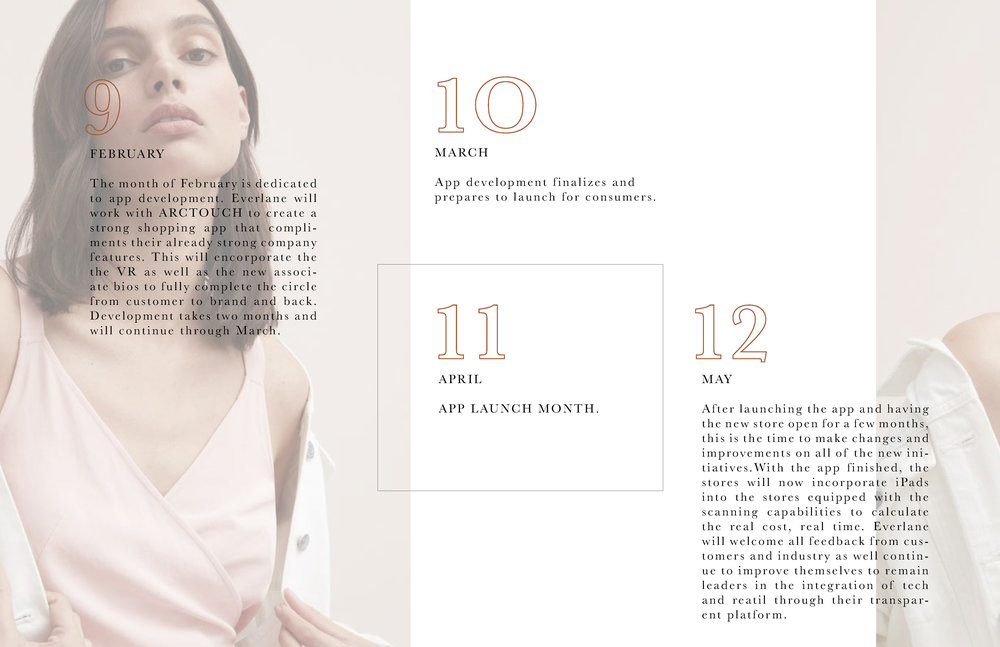 EVERLANE FINAL PRES_Page_14.jpg