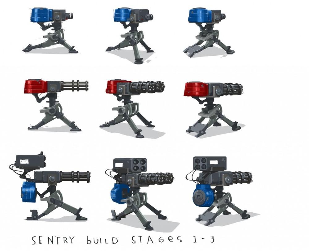 sentry_build