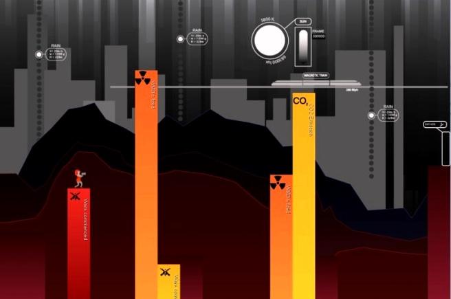 Il prototipo chiamato FYI, alla Global Game Jam del 2011. Con l'apporto di Sony, tutto poi sarebbe cambiato.