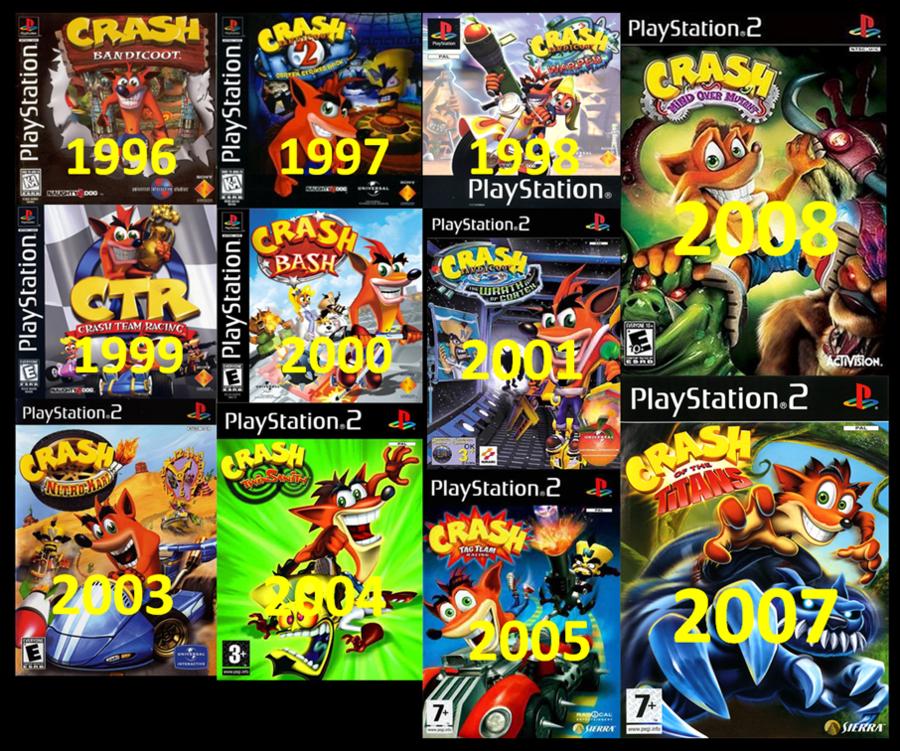 Per quelli successivi al 1999 possiamo anche fare a meno del remaster.