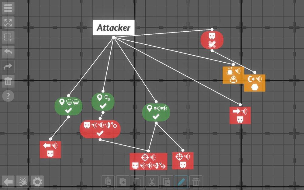 In questo diagramma piuttosto basilare, dedicato a bot offensivi, è possibile scorgere i comandi difensivi sulla sinistra. Se i tuoi scudi sono inferiori al 50%, allontanati dal nemico. Se la condizione non è verificata, l'I.A. passa all'istruzione successiva sulla destra