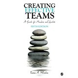 Creating effective teams
