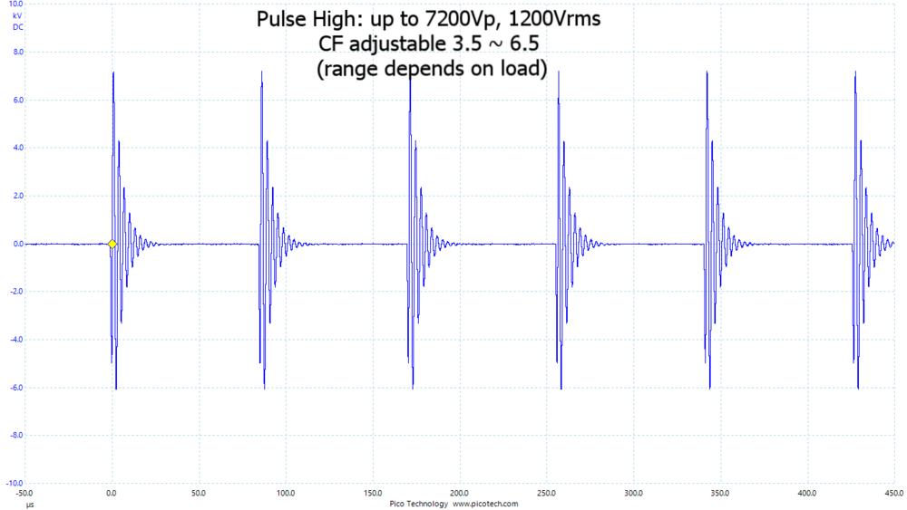Pulse high