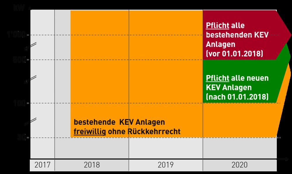 Direktvermarktung_2018.png