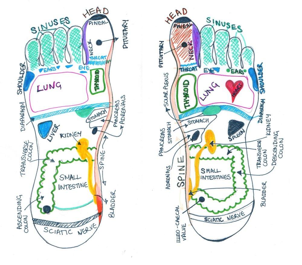 Retreat 4 Your Feet Reflexology Foot Map.jpg