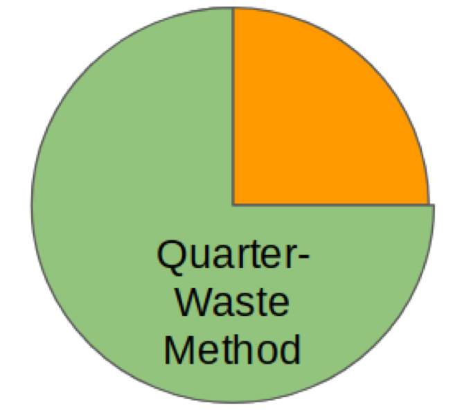 quarter-waste.png