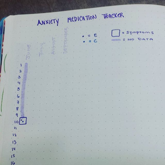 New #bujo collection. Anxiety meds and symptoms tracker. #bulletjournal #planneraddict #planner