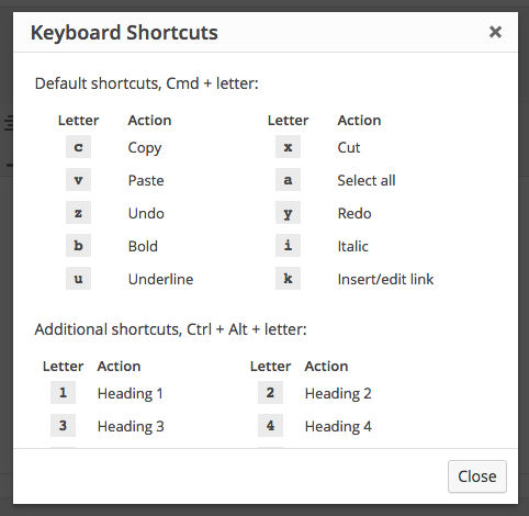 Keyboard shortcuts WordPress Text Editor