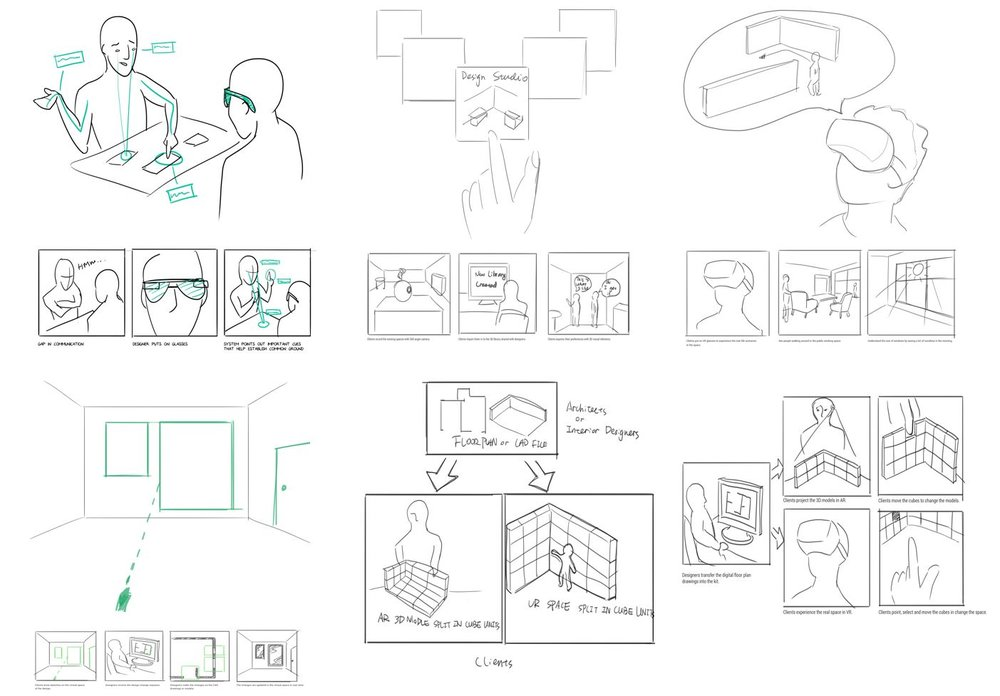 Five initial concepts and their storyboards