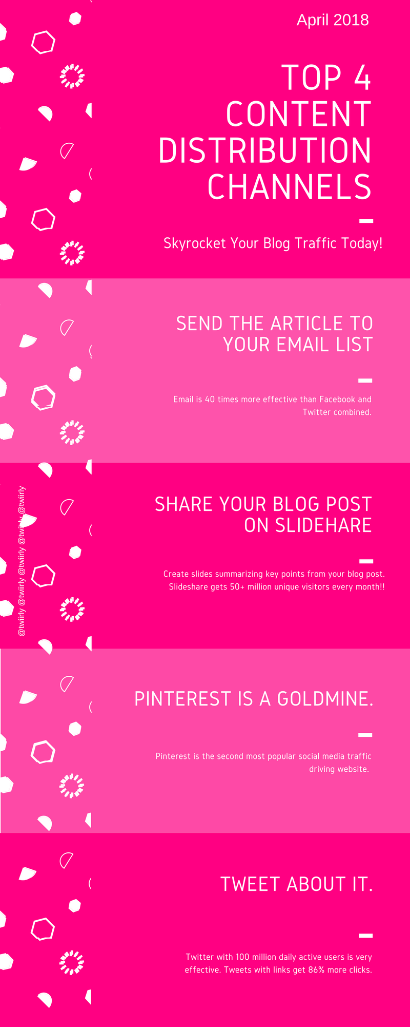 Top- 4-ways-to-promote-your-blog
