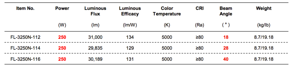 Epsilon-250W_data-sheet-specs_180315.png