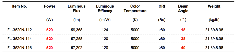 Epsilon-520W_data-sheet-specs_180315.png