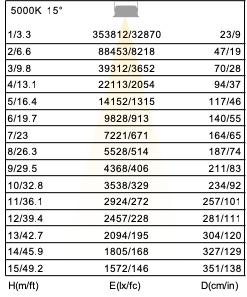 SL-6500_illuminance distribution graphic.png