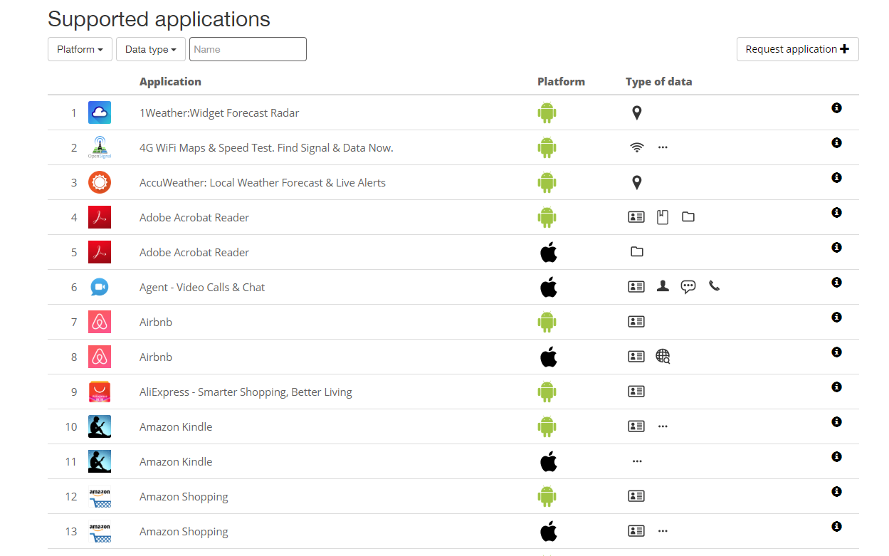 Database of supported apps now online! — MOBILedit
