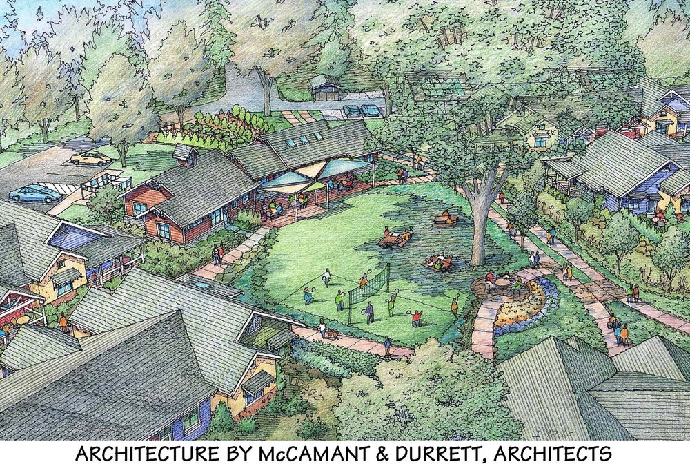 Image of Village Hearth Cohousing, Durham, NC