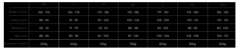 Таблица размеров гидрокостюм MANERA METEOR MAGMA для кайта серфинга и SUP