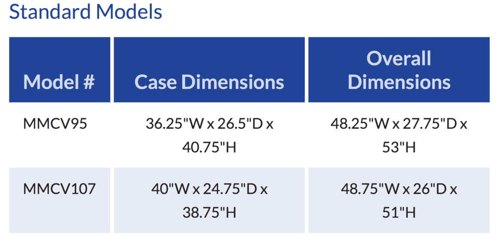 Case Cart Standard Models Dimensions.png
