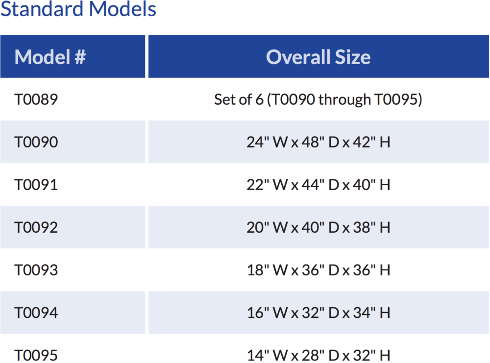 Nested Table Sizes.png
