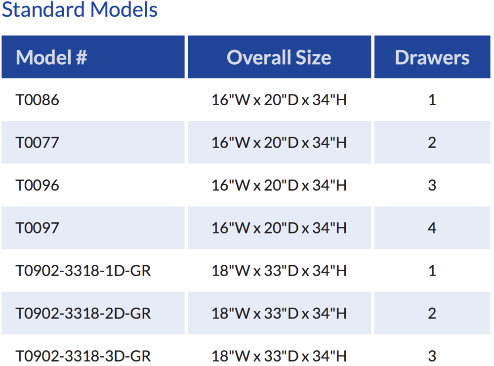 Utility Table Sizes.png