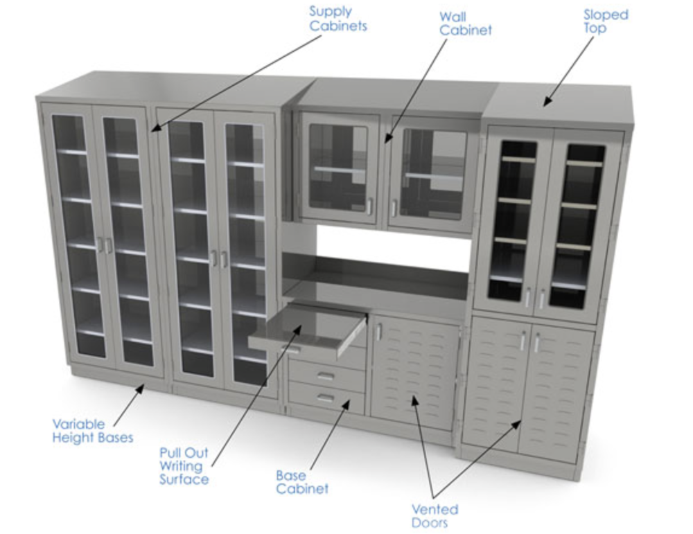 Configured Cabinets Detailed.png