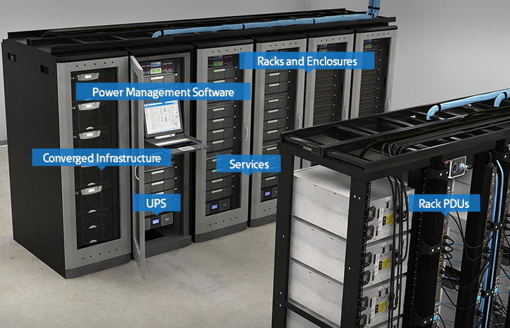 Best Way to build a server room — Response IT - IT Support Surrey/London