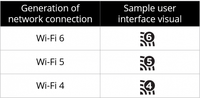 Wi-Fi-Alliance-Naming-Scheme-And-Numbers-680x334[1].png
