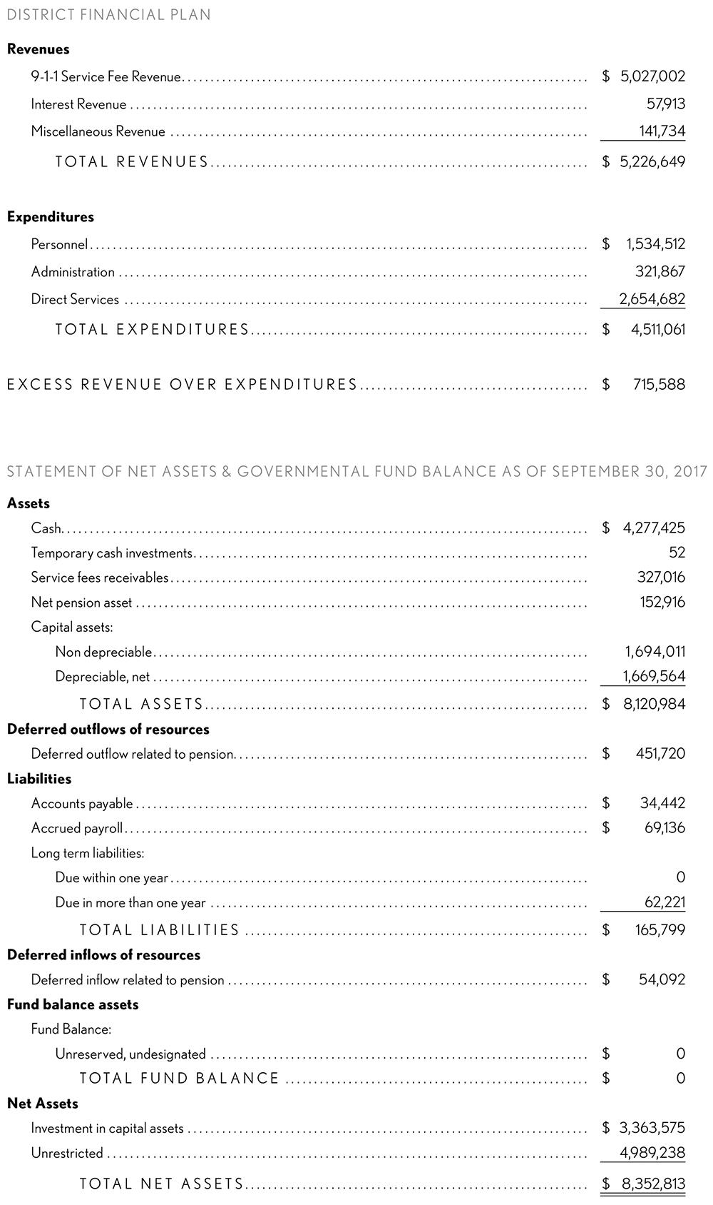 Denco_AR-2017_Financials.jpg