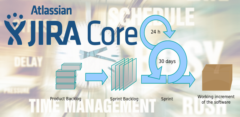 Time Management_JIRA_Scrum Graphic 1.png