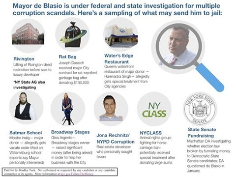 Which investigation will send de Blasio to jail? Take our poll at Facebook.com/nyccdeservesbetter