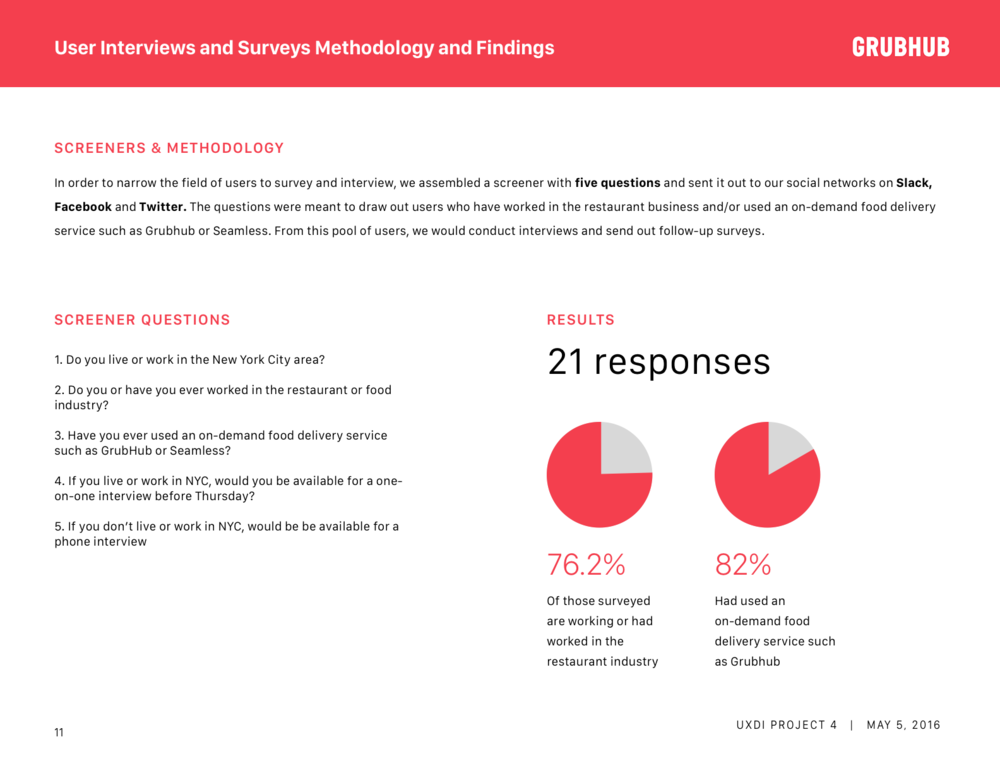 User Interviews and Surveys Methodology PAGE 1.png
