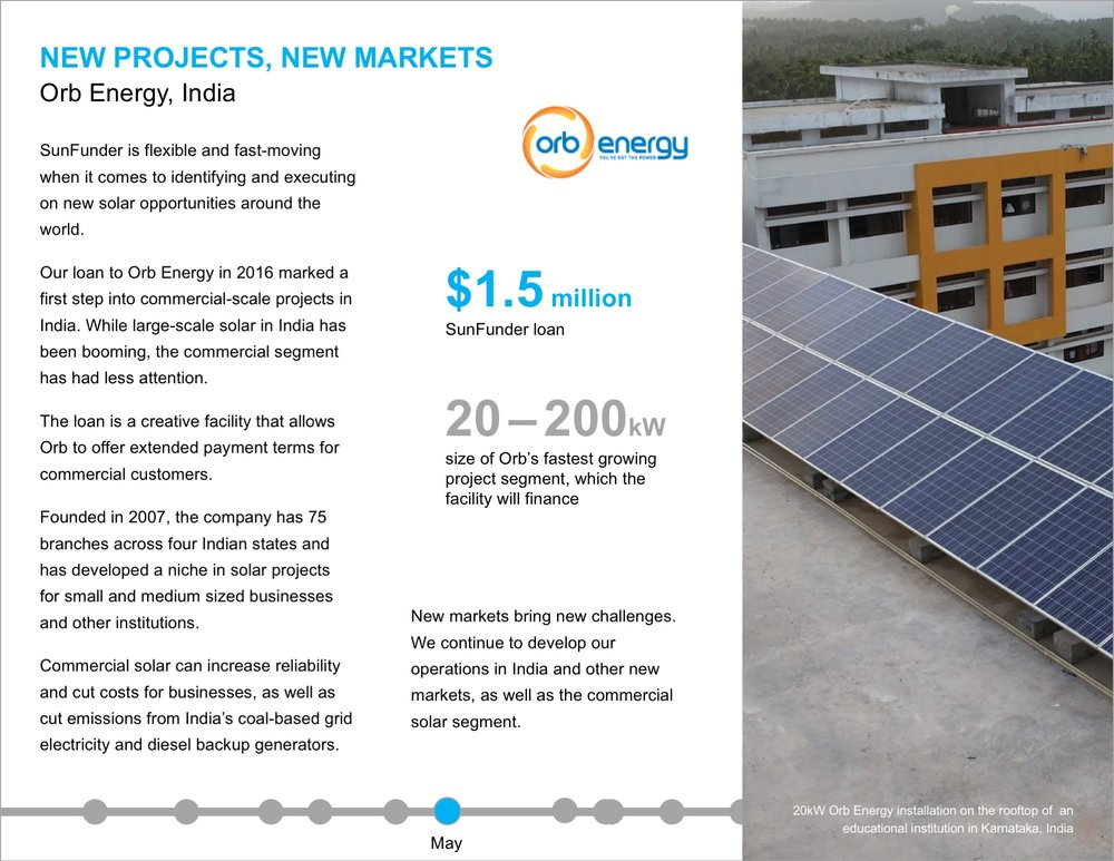 Orb Energy, India